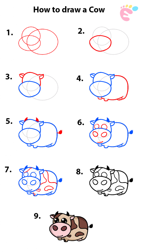How to draw a Cow 1