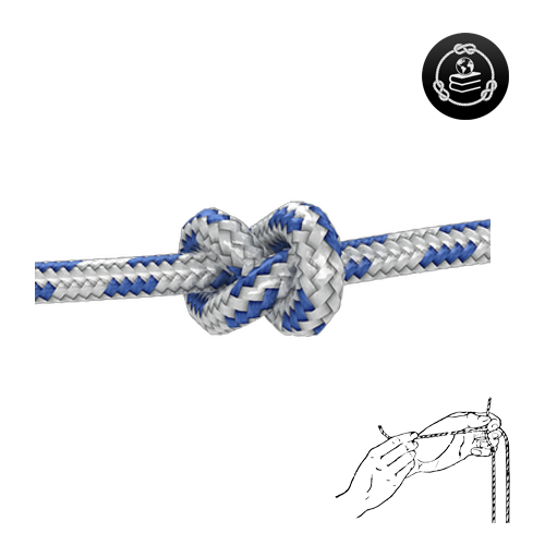 How to tie a Figure-8 knot