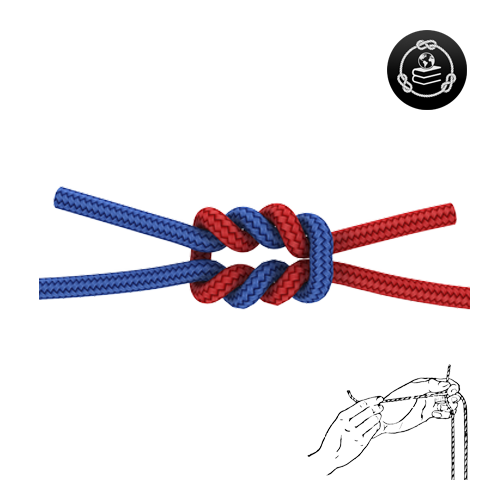 How to tie an Academic Knot