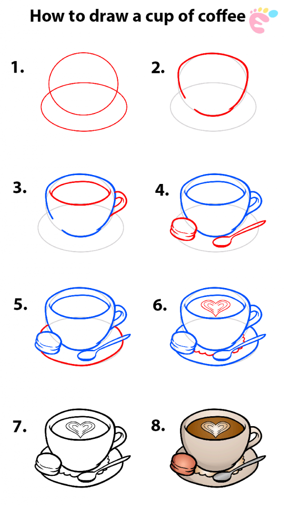 How to draw a cup of Coffee drawing