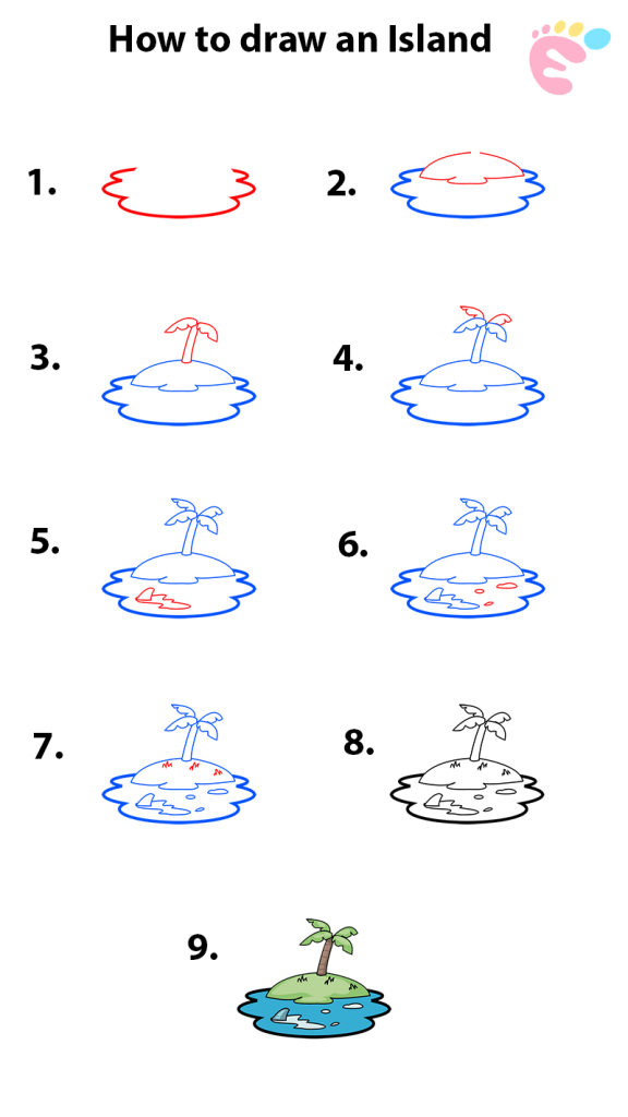 How to draw an Island drawing